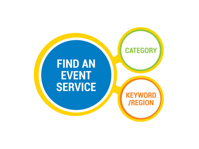 Find event service