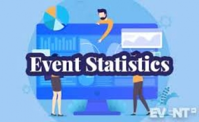 EVENT INDUSTRY SUMMARY